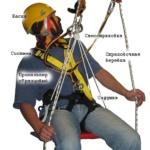 <b>Оборудование промышленного альпиниста</b>